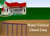 Closed Vertical Loop Geothermal