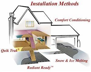 Radiant floor heating buschurs refrigeration for Warm toes radiant heat