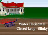 Slinky Loop Geothermal