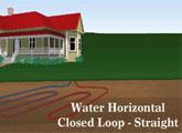 Horizontal Loop Geothermal
