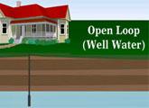 Open Loop Geothermal System