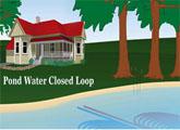 Pond Water Closed Loop Geothermal